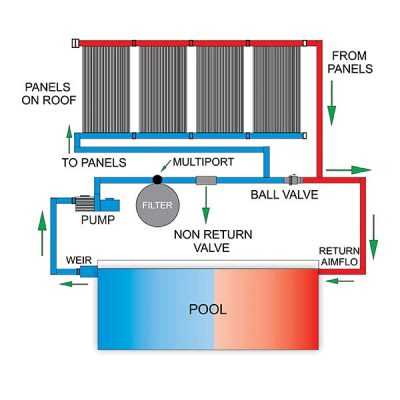 a 0000s 0009 12 Solar Heating Schematic